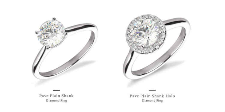 Simple Steps For Choosing The Perfect Engagement Ring