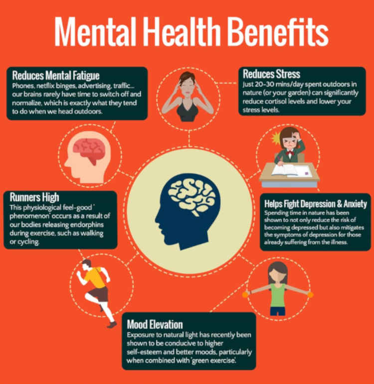 Exercise Improve Mental Health And Mood